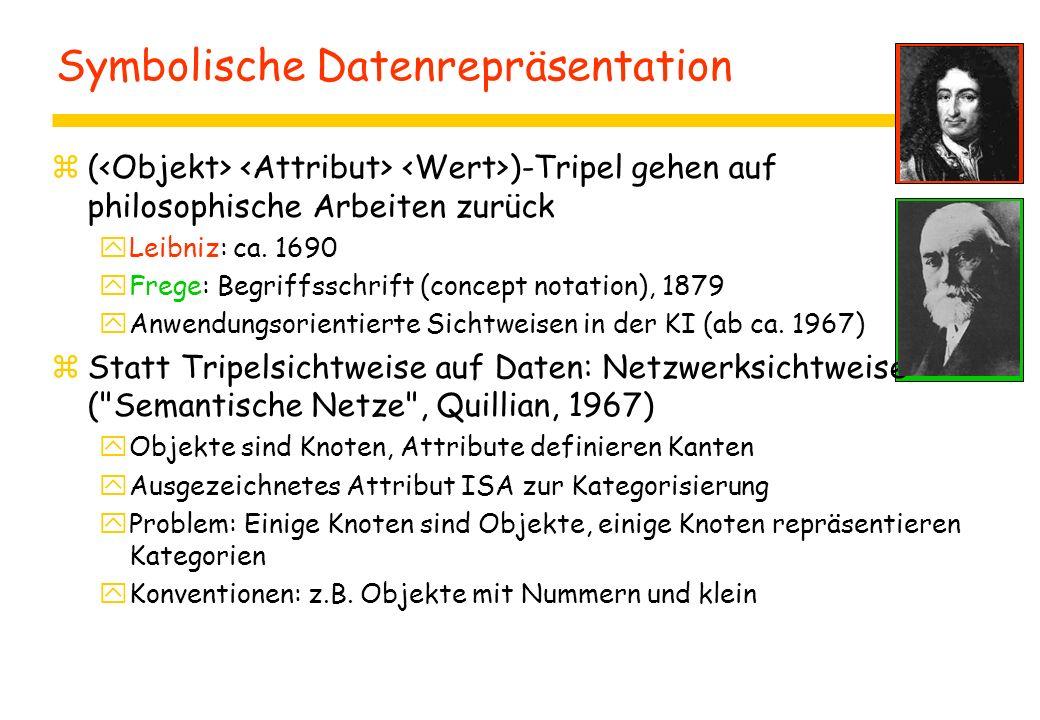Symbolische Datenrepräsentation z( )-Tripel gehen auf philosophische Arbeiten zurück yLeibniz: ca.