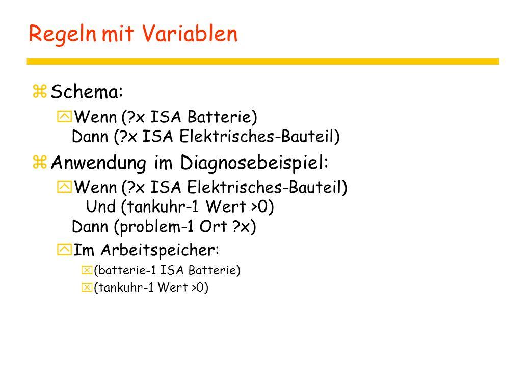 Regeln mit Variablen zSchema: yWenn ( x ISA Batterie) Dann ( x ISA Elektrisches-Bauteil) zAnwendung im Diagnosebeispiel: yWenn ( x ISA Elektrisches-Bauteil) Und (tankuhr-1 Wert >0) Dann (problem-1 Ort x) yIm Arbeitspeicher: x(batterie-1 ISA Batterie) x(tankuhr-1 Wert >0)