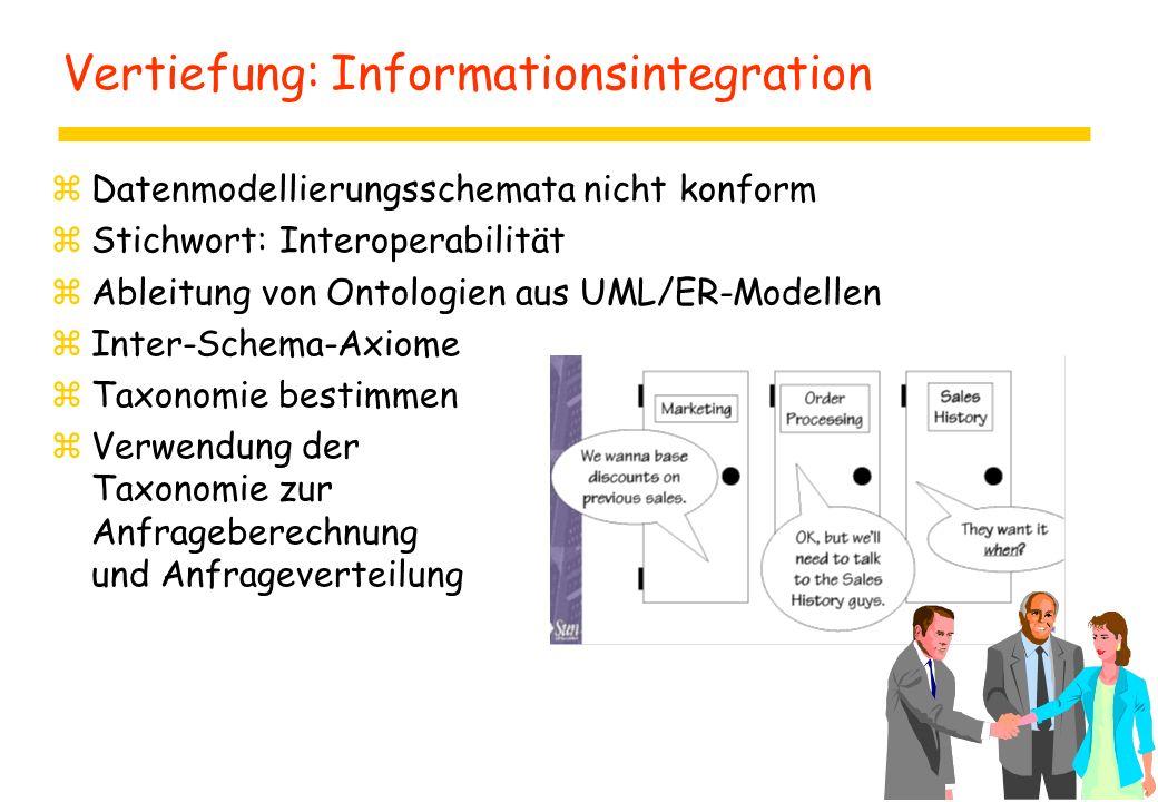 Vertiefung: Informationsintegration zDatenmodellierungsschemata nicht konform zStichwort: Interoperabilität zAbleitung von Ontologien aus UML/ER-Model