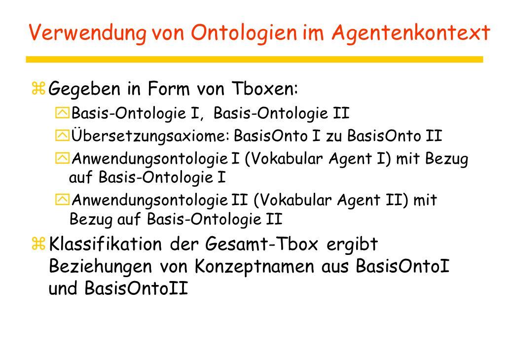 Verwendung von Ontologien im Agentenkontext zGegeben in Form von Tboxen: yBasis-Ontologie I, Basis-Ontologie II yÜbersetzungsaxiome: BasisOnto I zu Ba
