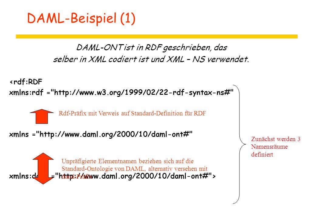 DAML-Beispiel (1) DAML-ONT ist in RDF geschrieben, das selber in XML codiert ist und XML – NS verwendet. <rdf:RDF xmlns:rdf =