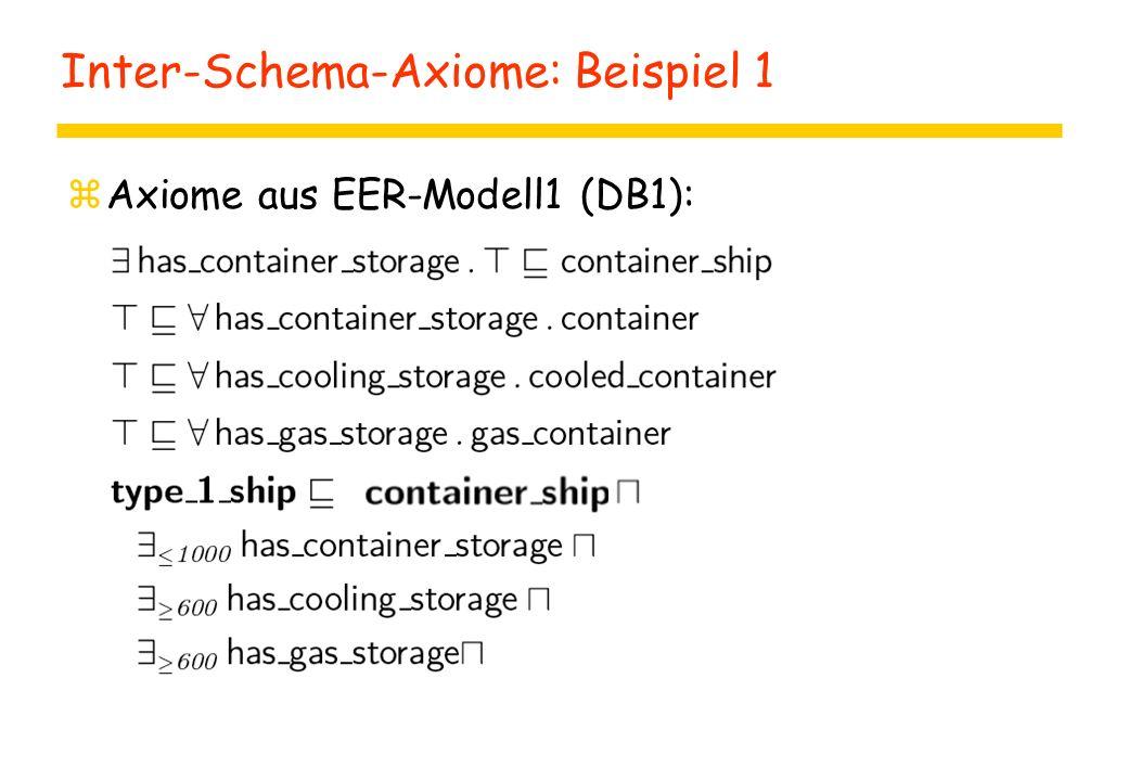 Inter-Schema-Axiome: Beispiel 1 zAxiome aus EER-Modell1 (DB1):