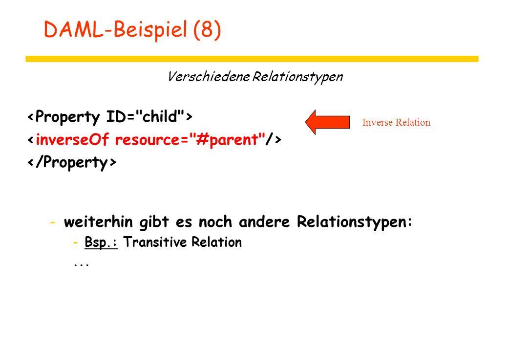 DAML-Beispiel (8) Verschiedene Relationstypen -weiterhin gibt es noch andere Relationstypen: -Bsp.: Transitive Relation... Inverse Relation