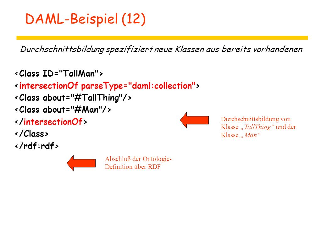 """DAML-Beispiel (12) Durchschnittsbildung spezifiziert neue Klassen aus bereits vorhandenen Durchschnittsbildung von Klasse """"TallThing"""" und der Klasse """""""