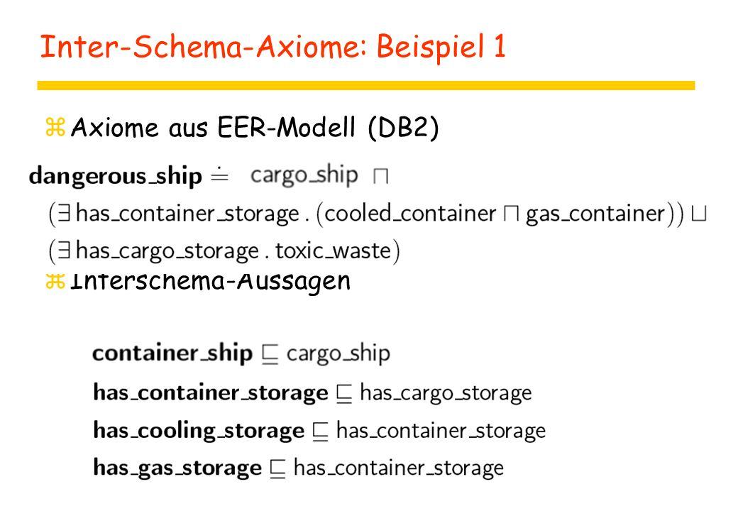 Inter-Schema-Axiome: Beispiel 1 zAxiome aus EER-Modell (DB2) zInterschema-Aussagen