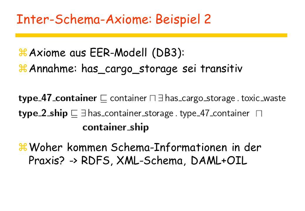 Inter-Schema-Axiome: Beispiel 2 zAxiome aus EER-Modell (DB3): zAnnahme: has_cargo_storage sei transitiv zWoher kommen Schema-Informationen in der Prax