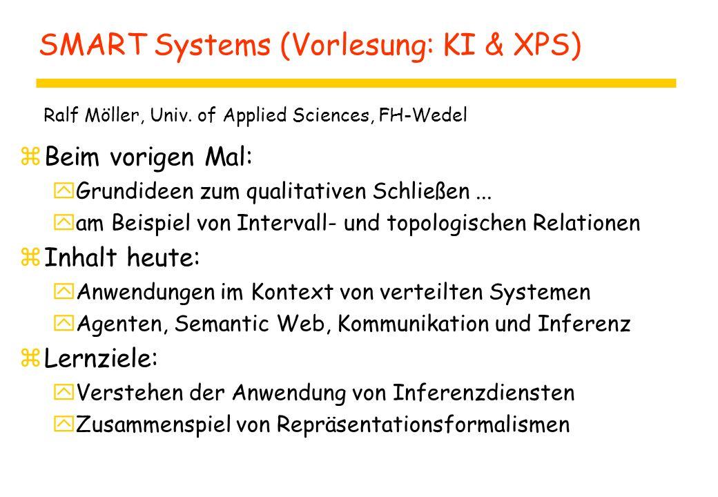 SMART Systems (Vorlesung: KI & XPS) zBeim vorigen Mal: yGrundideen zum qualitativen Schließen...