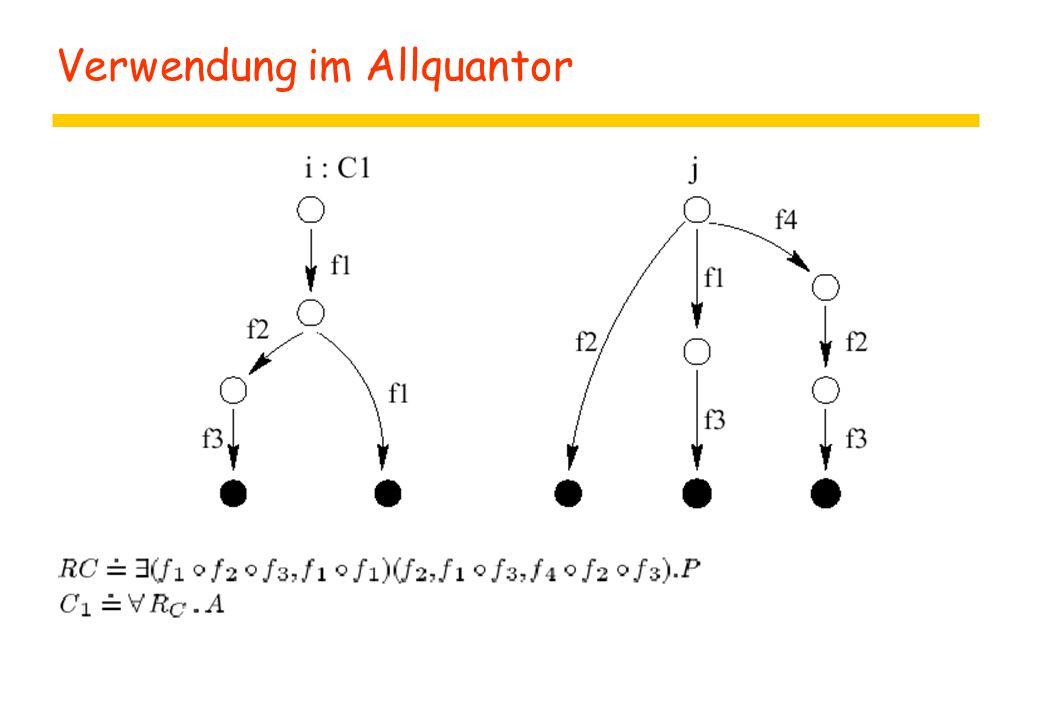 Verwendung im Allquantor