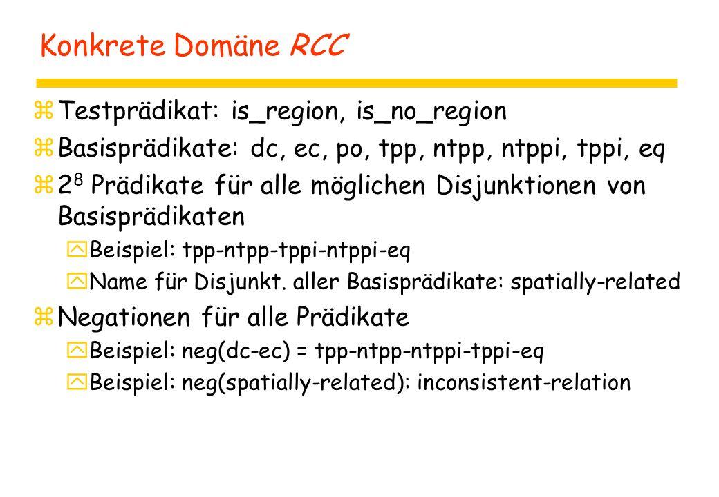 Konkrete Domäne RCC zTestprädikat: is_region, is_no_region zBasisprädikate: dc, ec, po, tpp, ntpp, ntppi, tppi, eq z2 8 Prädikate für alle möglichen Disjunktionen von Basisprädikaten yBeispiel: tpp-ntpp-tppi-ntppi-eq yName für Disjunkt.