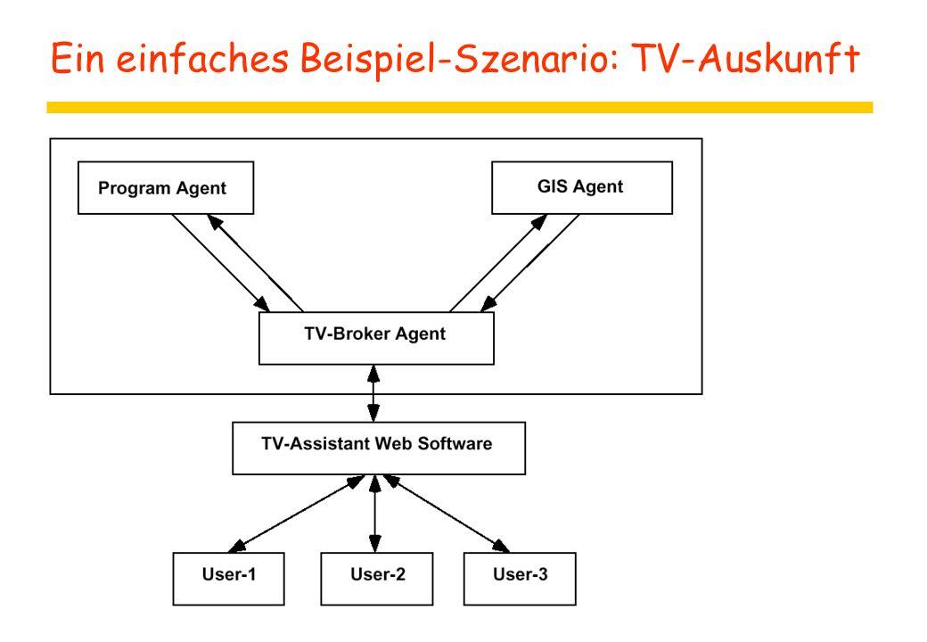 Ein einfaches Beispiel-Szenario: TV-Auskunft