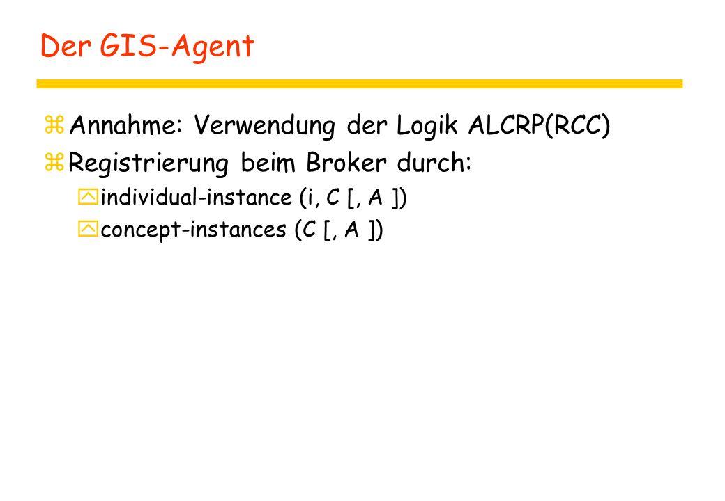 Der GIS-Agent zAnnahme: Verwendung der Logik ALCRP(RCC) zRegistrierung beim Broker durch: yindividual-instance (i, C [, A ]) yconcept-instances (C [, A ])