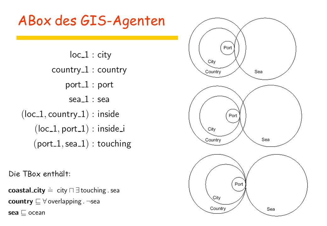 ABox des GIS-Agenten Die TBox enthält: