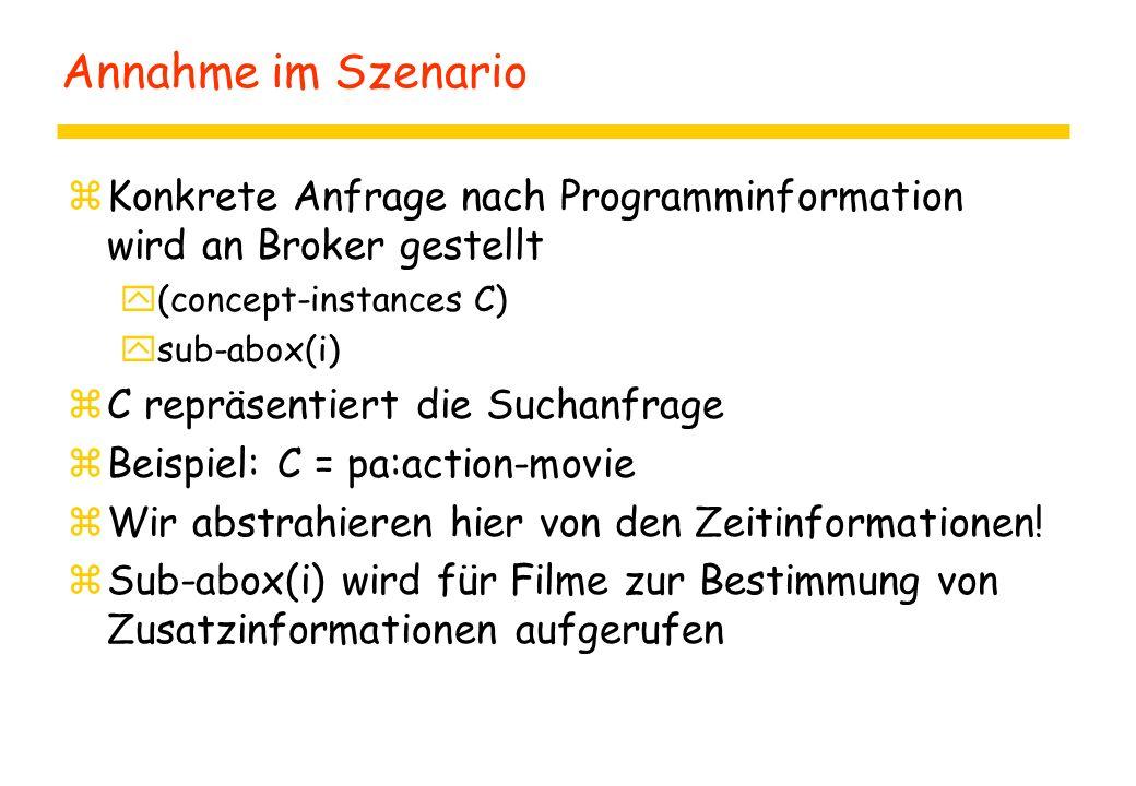 Annahme im Szenario zKonkrete Anfrage nach Programminformation wird an Broker gestellt y(concept-instances C) ysub-abox(i) zC repräsentiert die Suchanfrage zBeispiel: C = pa:action-movie zWir abstrahieren hier von den Zeitinformationen.