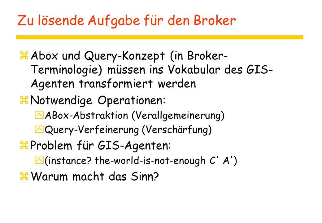 Zu lösende Aufgabe für den Broker zAbox und Query-Konzept (in Broker- Terminologie) müssen ins Vokabular des GIS- Agenten transformiert werden zNotwendige Operationen: yABox-Abstraktion (Verallgemeinerung) yQuery-Verfeinerung (Verschärfung) zProblem für GIS-Agenten: y(instance.