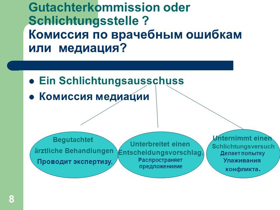 8 Gutachterkommission oder Schlichtungsstelle ? Комиссия по врачебным ошибкам или медиация? Ein Schlichtungsausschuss Комиссия медиации Begutachtet är