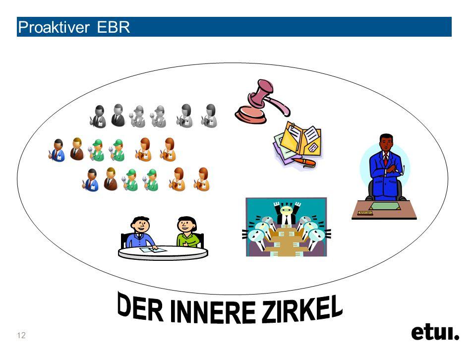 Proaktiver EBR 12