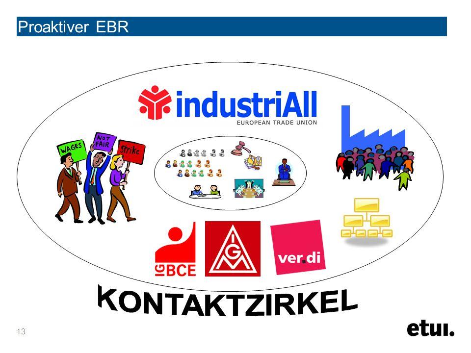Proaktiver EBR 13