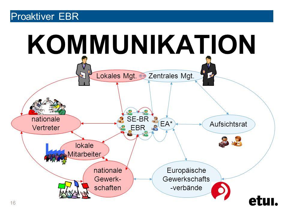 KOMMUNIKATION Proaktiver EBR 16 Zentrales Mgt.
