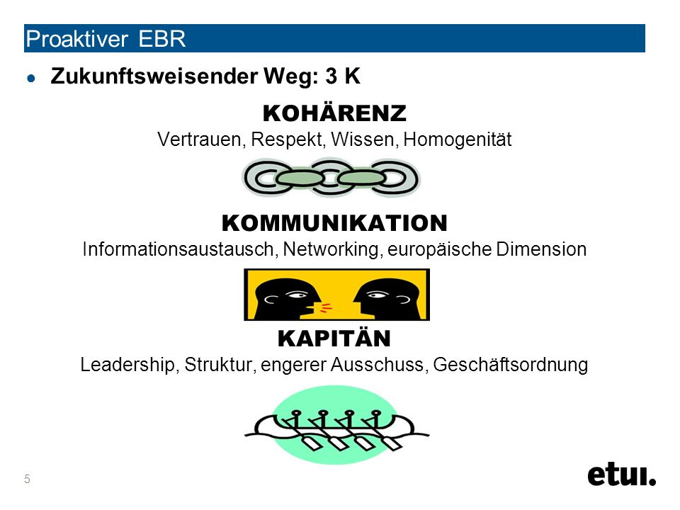 ● Zukunftsweisender Weg: 3 K KOHÄRENZ Vertrauen, Respekt, Wissen, Homogenität KOMMUNIKATION Informationsaustausch, Networking, europäische Dimension KAPITÄN Leadership, Struktur, engerer Ausschuss, Geschäftsordnung Proaktiver EBR 5