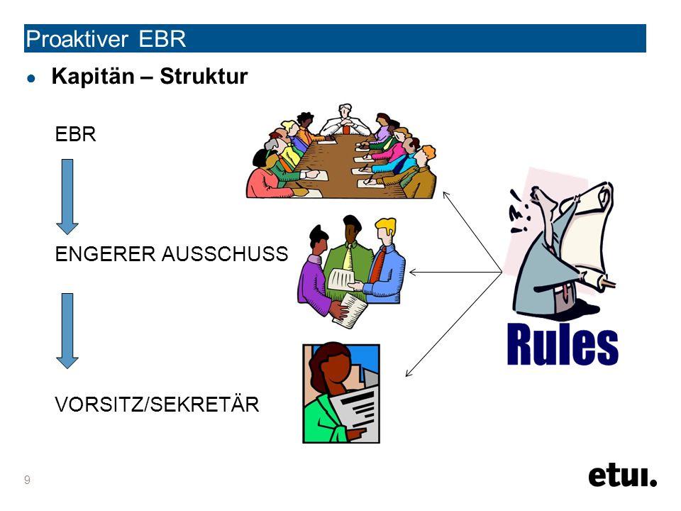 ● Kapitän – Struktur EBR ENGERER AUSSCHUSS VORSITZ/SEKRETÄR 9