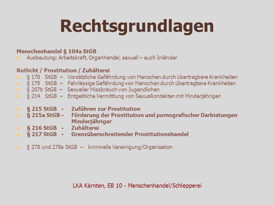 Rechtsgrundlagen Menschenhandel § 104a StGB Ausbeutung: Arbeitskraft, Organhandel, sexuell – auch Inländer Rotlicht / Prostitution / Zuhälterei § 178 StGB – Vorsätzliche Gefährdung von Menschen durch übertragbare Krankheiten § 179 StGB – Fahrlässige Gefährdung von Menschen durch übertragbare Krankheiten § 207b StGB – Sexueller Missbrauch von Jugendlichen § 214 StGB – Entgeltliche Vermittlung von Sexualkontakten mit Minderjährigen § 215 StGB -Zuführen zur Prostitution § 215a StGB - Förderung der Prostitution und pornografischer Darbietungen Minderjähriger § 216 StGB - Zuhälterei § 217 StGB - Grenzüberschreitender Prostitutionshandel § 278 und 278a StGB – kriminelle Vereinigung/Organisation LKA Kärnten, EB 10 - Menschenhandel/Schlepperei