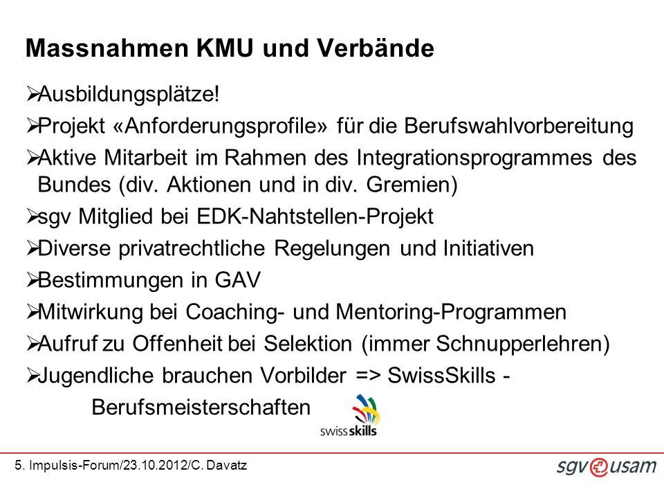 5. Impulsis-Forum/23.10.2012/C. Davatz Massnahmen KMU und Verbände  Ausbildungsplätze!  Projekt «Anforderungsprofile» für die Berufswahlvorbereitung