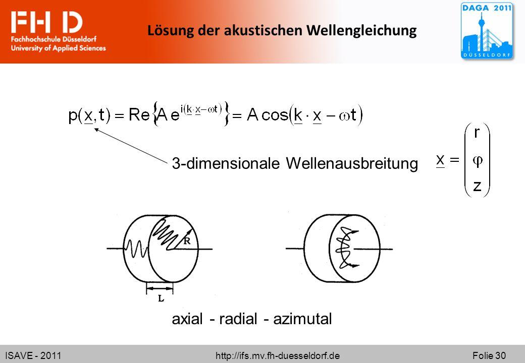 ISAVE - 2011 http://ifs.mv.fh-duesseldorf.de Folie 30 Lösung der akustischen Wellengleichung 3-dimensionale Wellenausbreitung axial - radial - azimuta