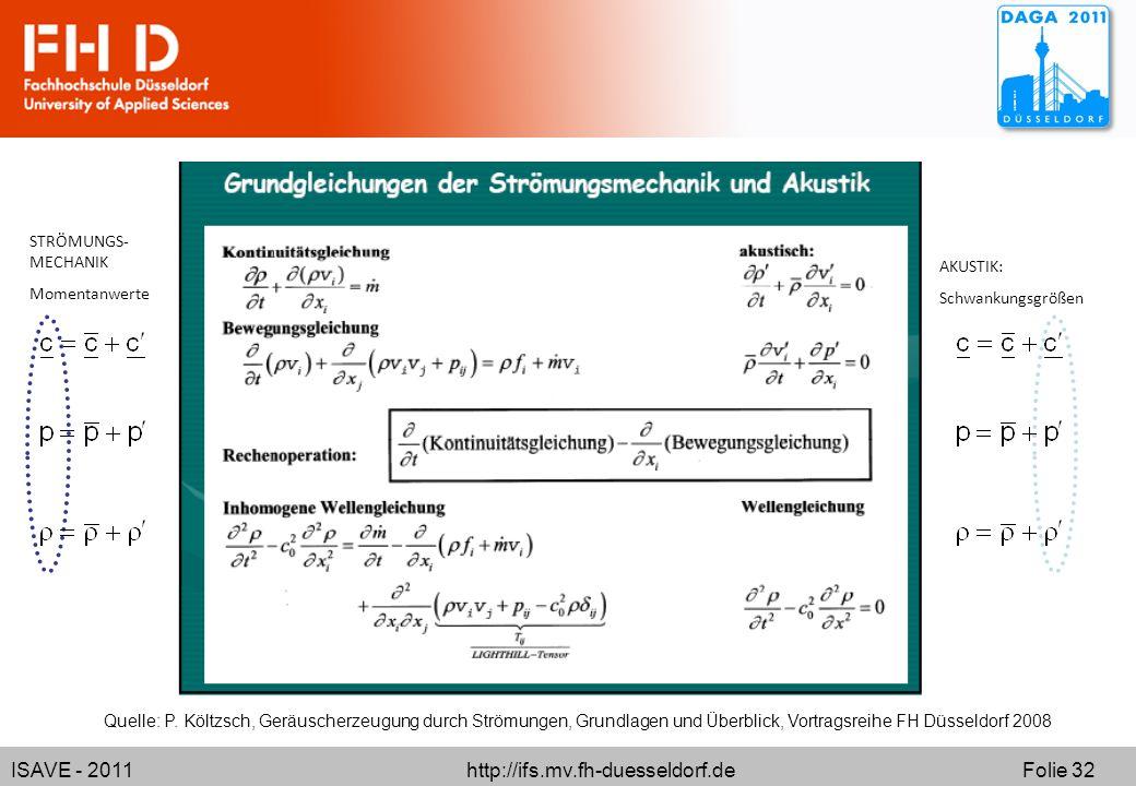 ISAVE - 2011 http://ifs.mv.fh-duesseldorf.de Folie 32 Quelle: P. Költzsch, Geräuscherzeugung durch Strömungen, Grundlagen und Überblick, Vortragsreihe
