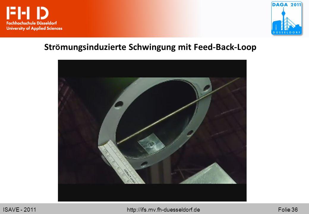 ISAVE - 2011 http://ifs.mv.fh-duesseldorf.de Folie 36 Str ö mungsinduzierte Schwingung mit Feed-Back-Loop