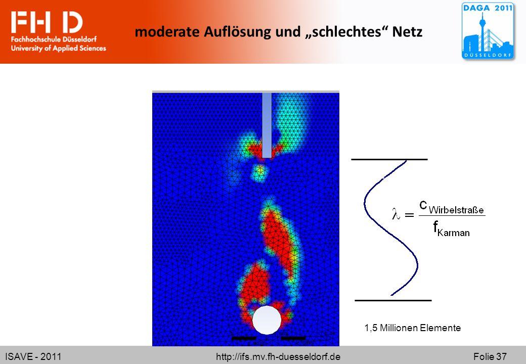 """ISAVE - 2011 http://ifs.mv.fh-duesseldorf.de Folie 37 moderate Auflösung und """"schlechtes"""" Netz 1,5 Millionen Elemente"""