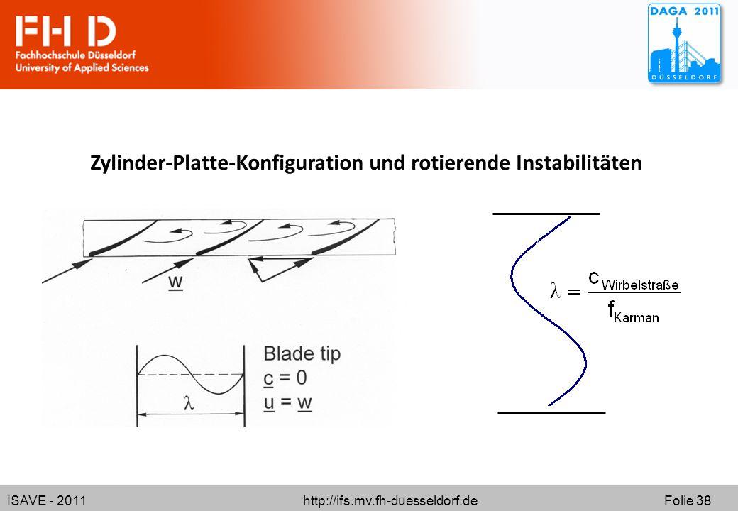 ISAVE - 2011 http://ifs.mv.fh-duesseldorf.de Folie 38 Zylinder-Platte-Konfiguration und rotierende Instabilitäten