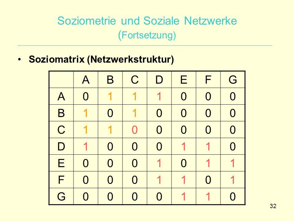 32 Soziometrie und Soziale Netzwerke ( Fortsetzung) Soziomatrix (Netzwerkstruktur) ABCDEFG A0111000 B1010000 C1100000 D1000110 E0001011 F0001101 G0000