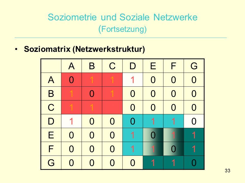33 Soziometrie und Soziale Netzwerke ( Fortsetzung) Soziomatrix (Netzwerkstruktur) ABCDEFG A0111000 B1010000 C1100000 D1000110 E0001011 F0001101 G0000