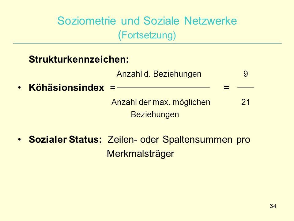34 Soziometrie und Soziale Netzwerke ( Fortsetzung) Strukturkennzeichen: Anzahl d. Beziehungen 9 Köhäsionsindex = = Anzahl der max. möglichen 21 Bezie