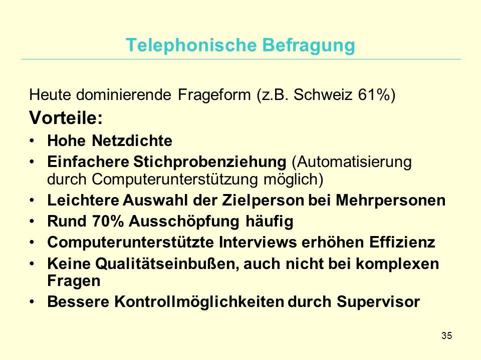 35 Telephonische Befragung Heute dominierende Frageform (z.B. Schweiz 61%) Vorteile: Hohe Netzdichte Einfachere Stichprobenziehung (Automatisierung du
