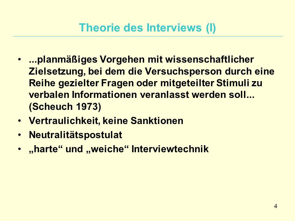 4 Theorie des Interviews (I)...planmäßiges Vorgehen mit wissenschaftlicher Zielsetzung, bei dem die Versuchsperson durch eine Reihe gezielter Fragen o