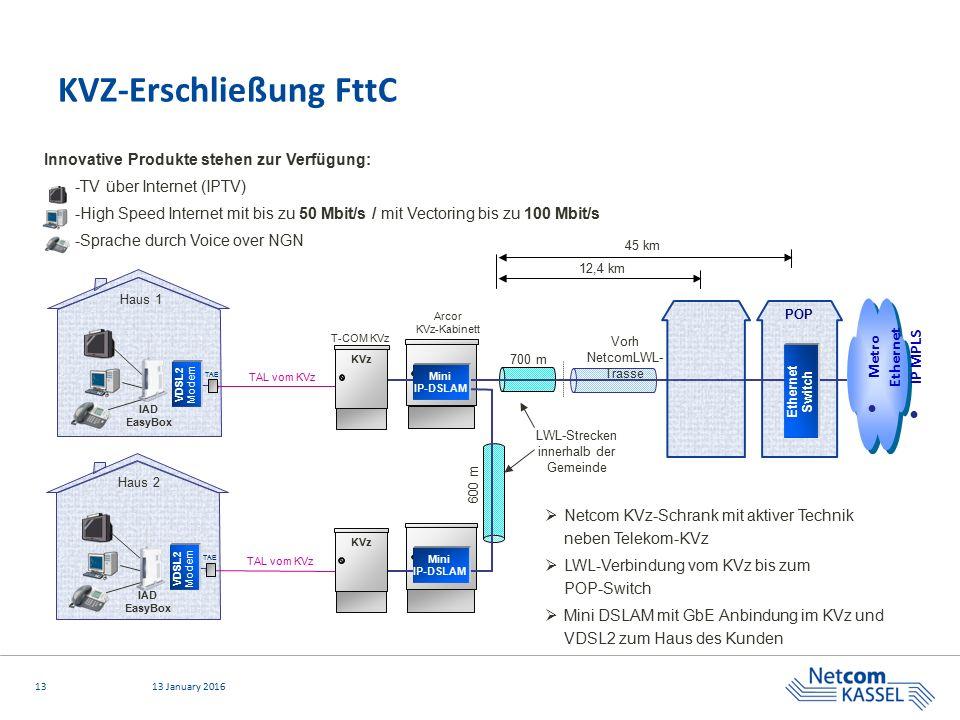 1313 January 2016 KVZ-Erschließung FttC TAL vom KVz POP Metro Ethernet IP MPLS TAE KVz  Netcom KVz-Schrank mit aktiver Technik neben Telekom-KVz  LW