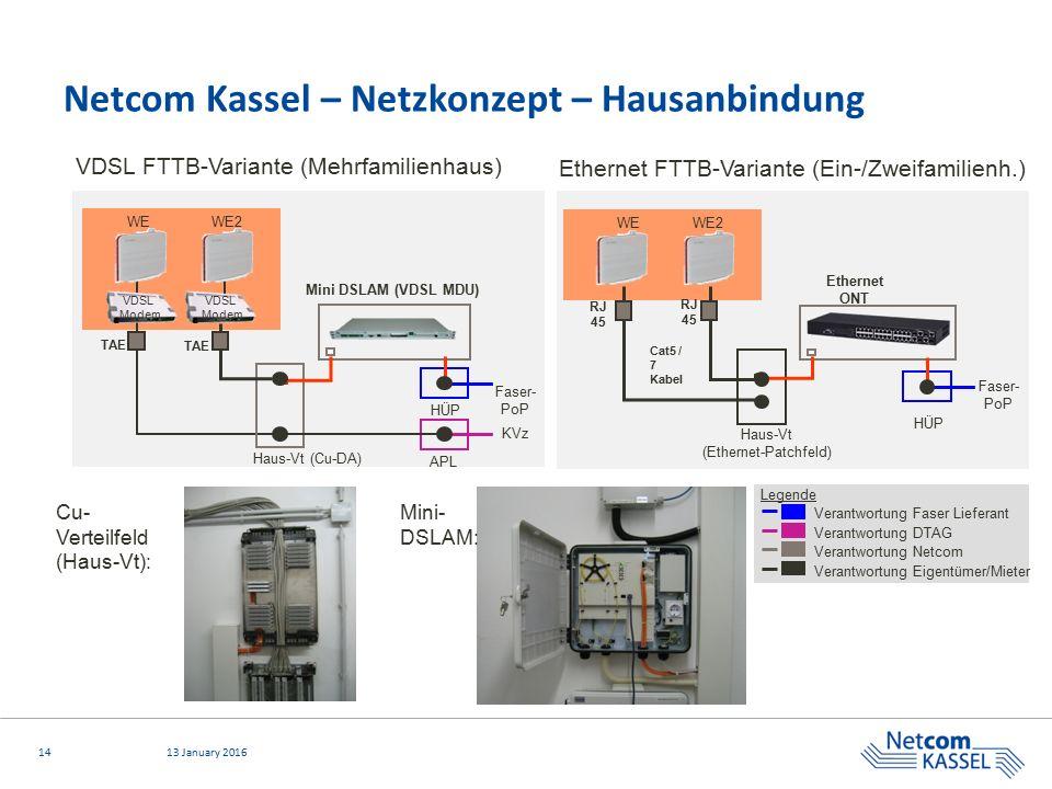 1413 January 2016 VDSL FTTB-Variante (Mehrfamilienhaus) APL Haus-Vt (Cu-DA) KVz HÜP WE 1 Mini DSLAM (VDSL MDU) WE2 Faser- PoP TAE VDSL Modem VDSL Modem Ethernet FTTB-Variante (Ein-/Zweifamilienh.) HÜP Haus-Vt (Ethernet-Patchfeld) WE 1 Ethernet ONT Cat5 / 7 Kabel WE2 Faser- PoP RJ 45 RJ 45 Verantwortung Faser Lieferant Verantwortung DTAG Verantwortung Netcom Verantwortung Eigentümer/Mieter Legende Cu- Verteilfeld (Haus-Vt): Mini- DSLAM: Netcom Kassel – Netzkonzept – Hausanbindung