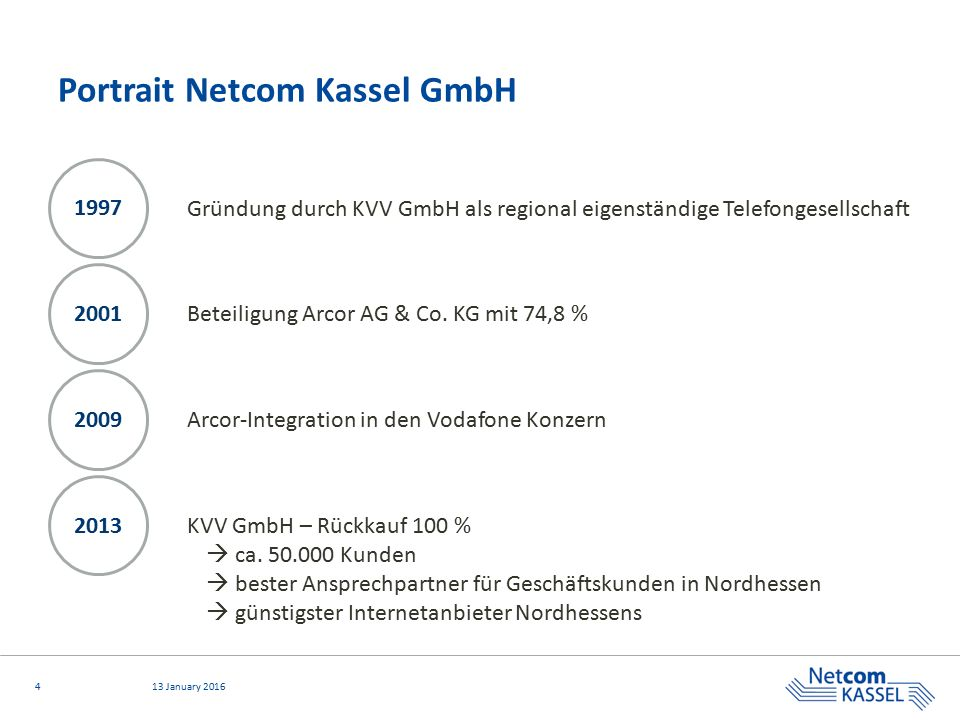 413 January 2016 Portrait Netcom Kassel GmbH 1997 2001 2009 2013 KVV GmbH – Rückkauf 100 %  ca. 50.000 Kunden  bester Ansprechpartner für Geschäftsk