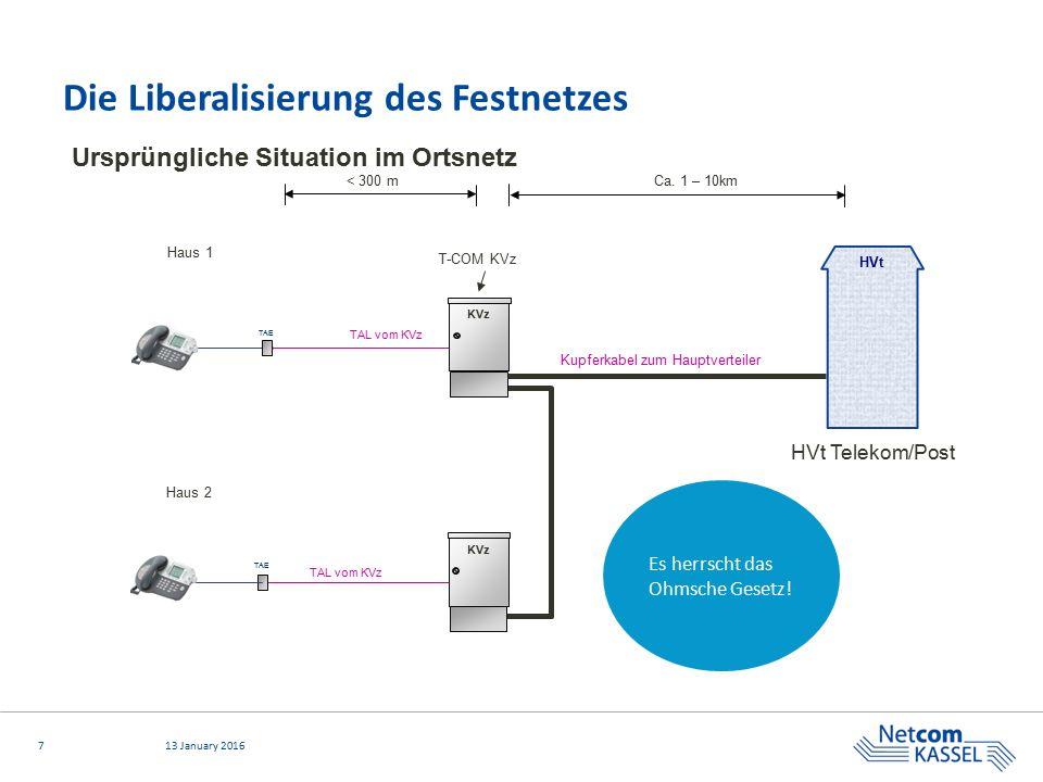 713 January 2016 Die Liberalisierung des Festnetzes Ursprüngliche Situation im Ortsnetz TAL vom KVz TAE KVz HVt TAL vom KVz TAE KVz T-COM KVz Kupferka