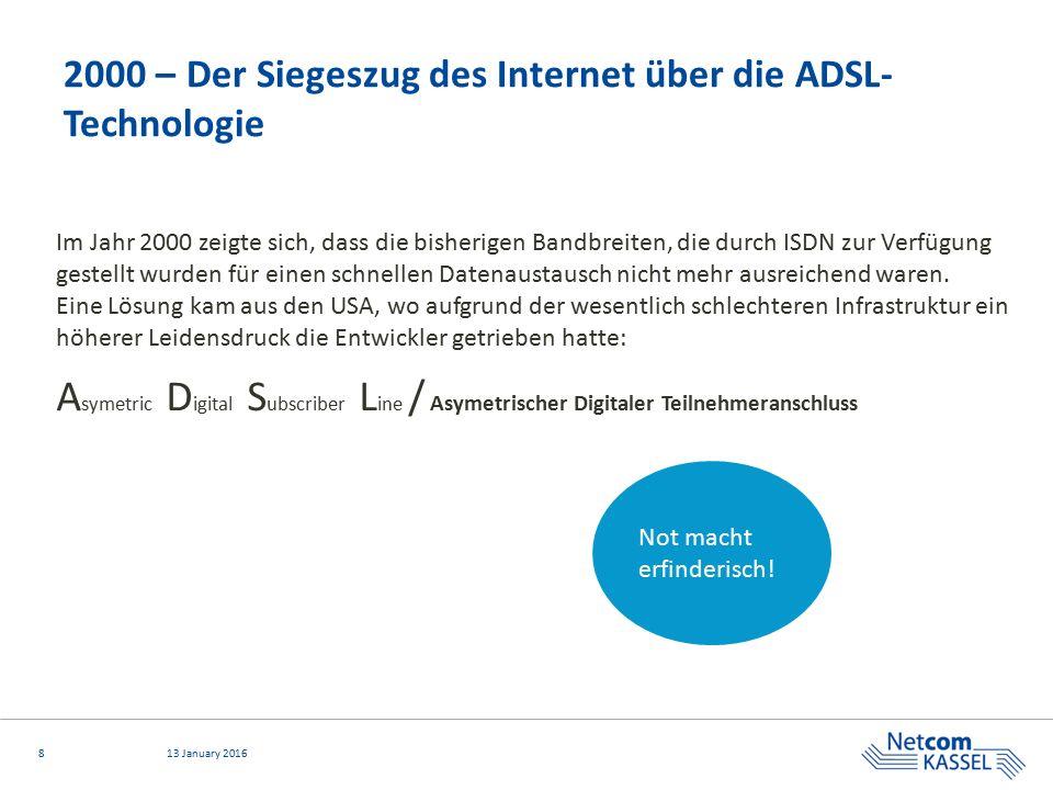 813 January 2016 2000 – Der Siegeszug des Internet über die ADSL- Technologie Im Jahr 2000 zeigte sich, dass die bisherigen Bandbreiten, die durch ISDN zur Verfügung gestellt wurden für einen schnellen Datenaustausch nicht mehr ausreichend waren.