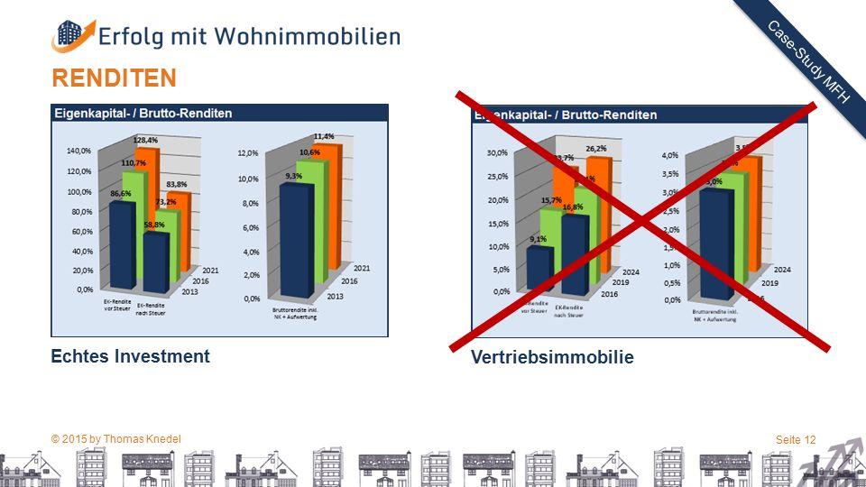 © 2015 by Thomas Knedel Seite 12 TITEL Case-Study MFH RENDITEN Echtes Investment Vertriebsimmobilie