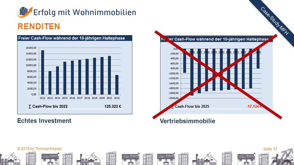 © 2015 by Thomas Knedel Seite 13 TITEL Case-Study MFH RENDITEN Echtes Investment Vertriebsimmobilie