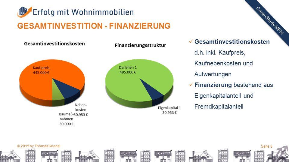 © 2015 by Thomas Knedel Seite 8 TITEL Case-Study MFH Gesamtinvestitionskosten d.h.