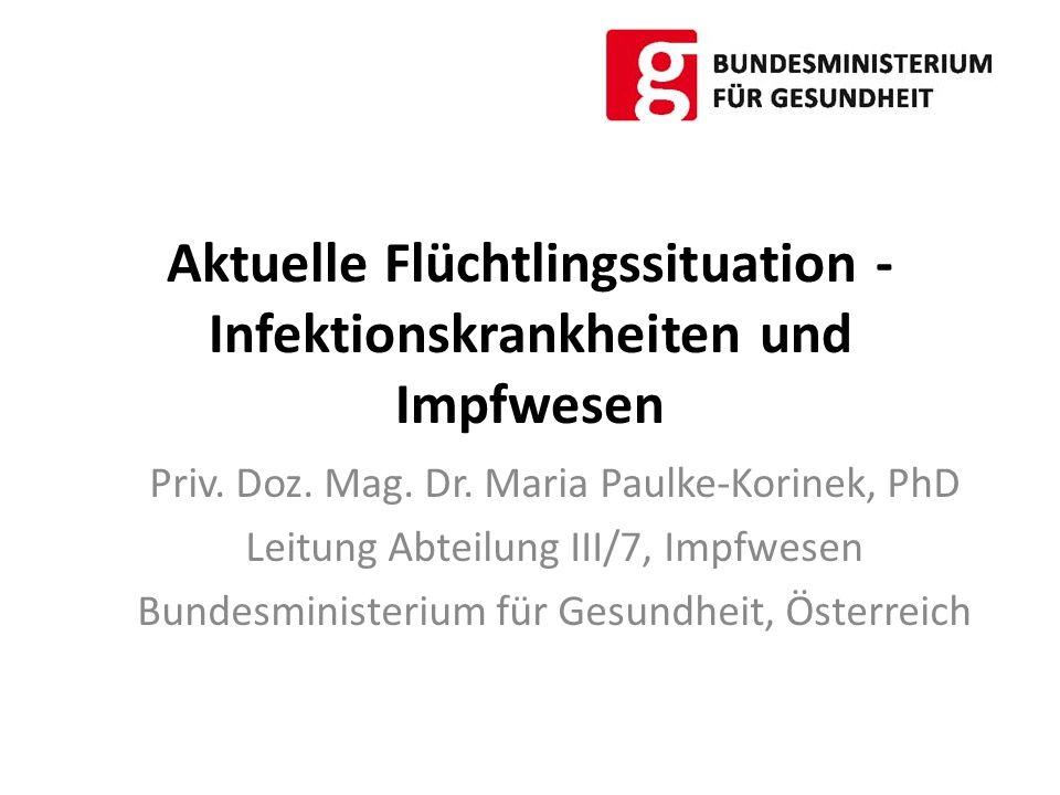 Aktuelle Flüchtlingssituation - Infektionskrankheiten und Impfwesen Priv. Doz. Mag. Dr. Maria Paulke-Korinek, PhD Leitung Abteilung III/7, Impfwesen B