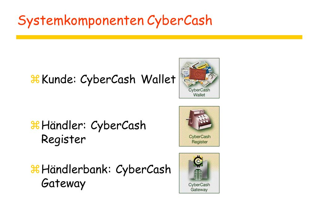 Systemkomponenten CyberCash zKunde: CyberCash Wallet zHändler: CyberCash Register zHändlerbank: CyberCash Gateway