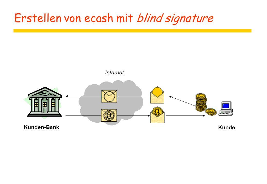 Erstellen von ecash mit blind signature Kunden-Bank Kunde Internet
