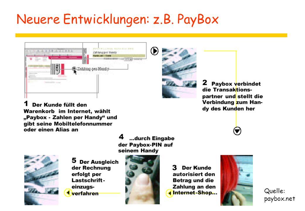 Neuere Entwicklungen: z.B. PayBox Quelle: paybox.net