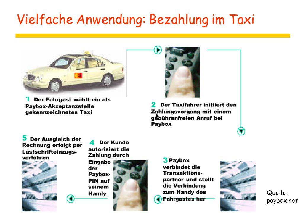 Vielfache Anwendung: Bezahlung im Taxi Quelle: paybox.net