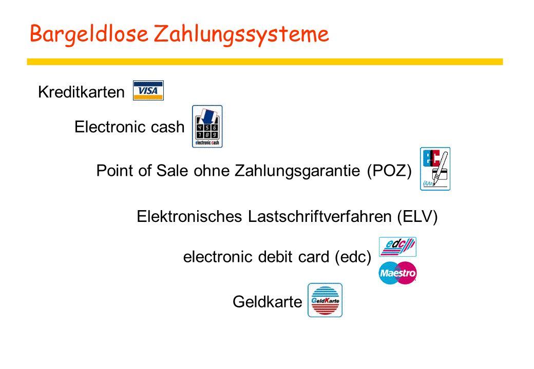 Bargeldlose Zahlungssysteme Kreditkarten Electronic cash Point of Sale ohne Zahlungsgarantie (POZ) Elektronisches Lastschriftverfahren (ELV) Geldkarte